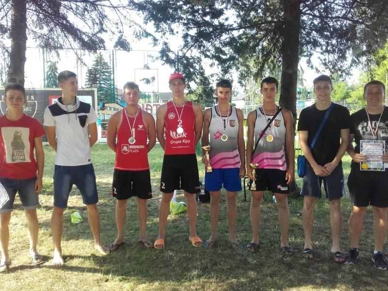 Wyniki Mistrzostw Juniorów