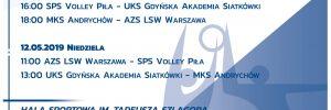 Turniej Finałowy o wejście do II ligi kobiet 10-12.05.2019 Andrychów