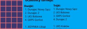 """Finał wojewódzki mini siatkówki chłopców """"2"""" i """"3"""""""